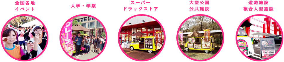 全国各地、こんな場所で売れています 日本全国、出店場所拡大中!