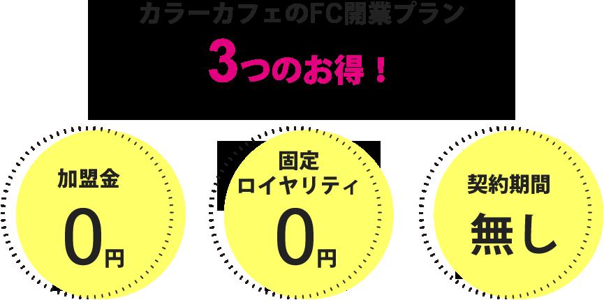 カラーカフェグループのFC開業プラン 3つのお得!加盟金0円、固定ロイヤリティ0円、契約期間なし!!