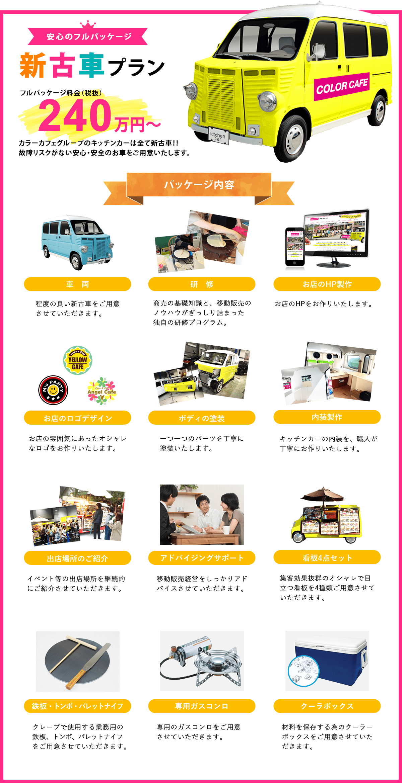新古車プラン|カラーカフェFC開業プラン(フランチャイズ)|カラーカフェグループのキッチンカーは、全て新古車!開業後、車の故障リスクが非常に少なく、安心です。