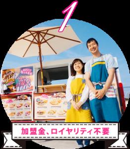 業界最安値!低資金で開業! 初期費用は198万円~、加盟金、ロイヤリティは不要です。