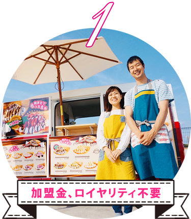 業界最安値!低資金で開業!初期費用は198万円~、加盟金、ロイヤリティは不要です。