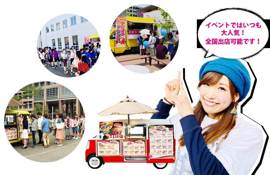 出店場所・費用はお気軽にご相談を。大阪・関西を中心に名古屋・福岡・東京・全国から出店依頼受付。おしゃれなキッチンカー・移動販売車と美味しいクレープ・スイーツならカラーカフェへご依頼ください!